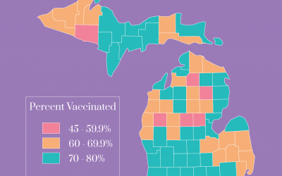 Doctors, Public Health Leaders Urge Michigan Parents To 'Catch Up' Children on Routine Vaccinations